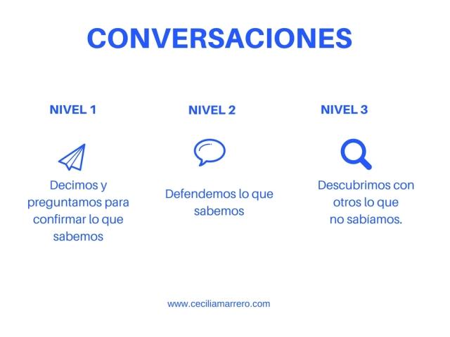 conversaciones-1